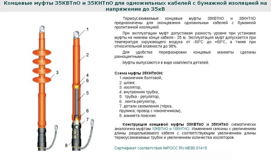 Концевые муфты для одножильного кабеля из сшитого полиэтилена