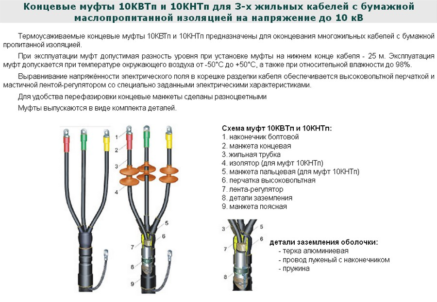 Муфта концевая термоусаживаемая на кабель из сшитого полиэтилена 36