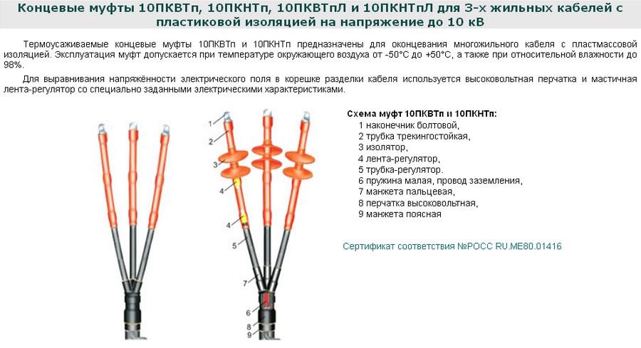 Монтаж концевой муфты на кабеле из сшитого полиэтилена инструкция 46